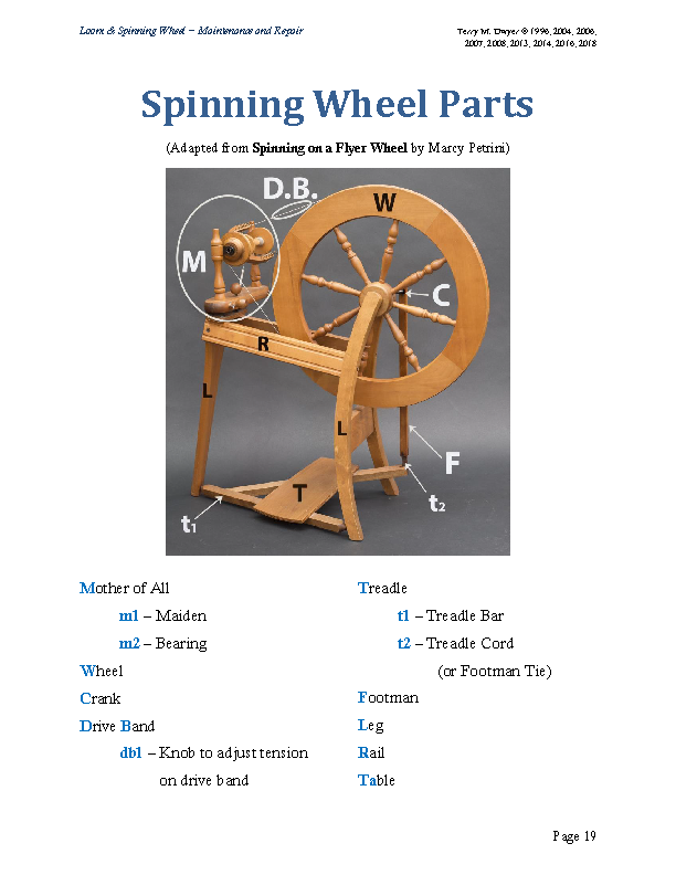Caring for your Loom and Spinning Wheel - Click Image to Close